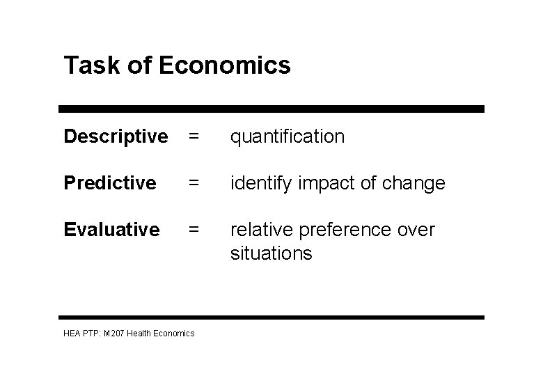 Task of Economics Descriptive = quantification Predictive = identify impact of change Evaluative =