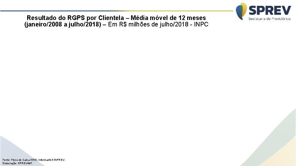 Resultado do RGPS por Clientela – Média móvel de 12 meses (janeiro/2008 a julho/2018)