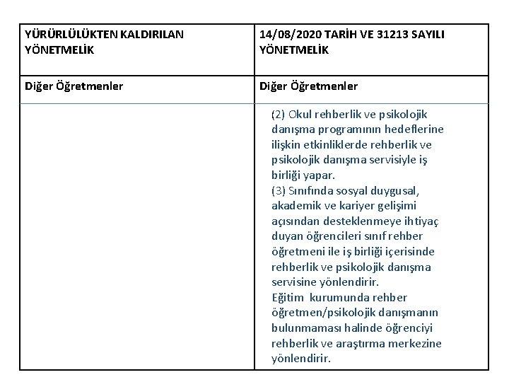 YÜRÜRLÜLÜKTEN KALDIRILAN YÖNETMELİK 14/08/2020 TARİH VE 31213 SAYILI YÖNETMELİK Diğer Öğretmenler (2) Okul rehberlik