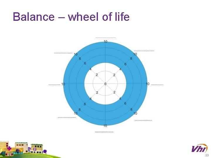 Balance – wheel of life 23