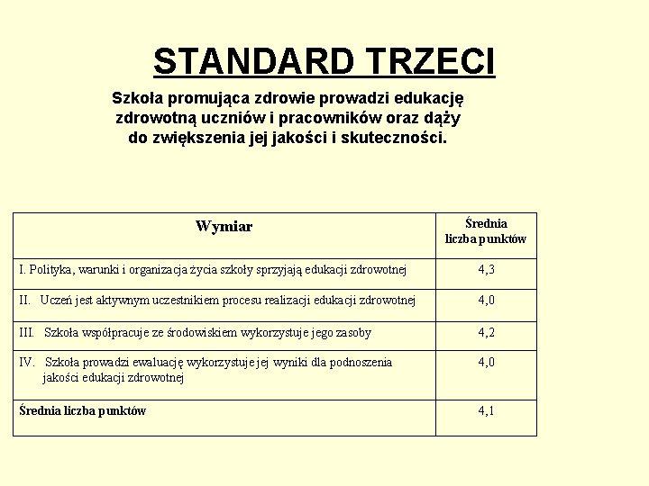 STANDARD TRZECI Szkoła promująca zdrowie prowadzi edukację zdrowotną uczniów i pracowników oraz dąży do