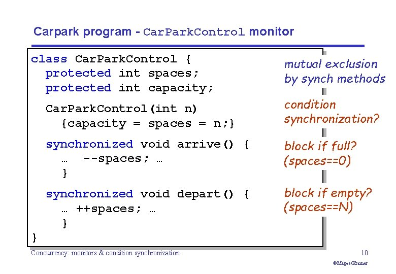 Carpark program - Car. Park. Control monitor class Car. Park. Control { protected int