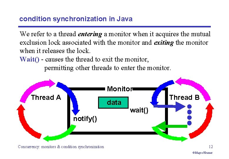 condition synchronization in Java We refer to a thread entering a monitor when it
