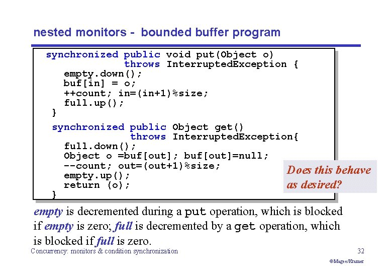 nested monitors - bounded buffer program synchronized public void put(Object o) throws Interrupted. Exception