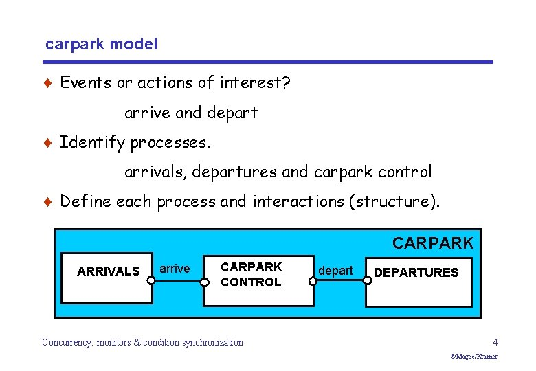 carpark model ¨ Events or actions of interest? arrive and depart ¨ Identify processes.