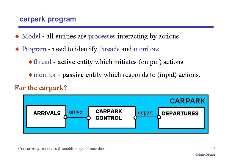 carpark program ¨ Model - all entities are processes interacting by actions ¨ Program