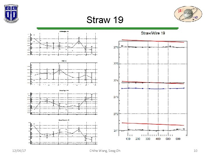 Straw 19 12/04/17 Chiho Wang, Seog Oh 10