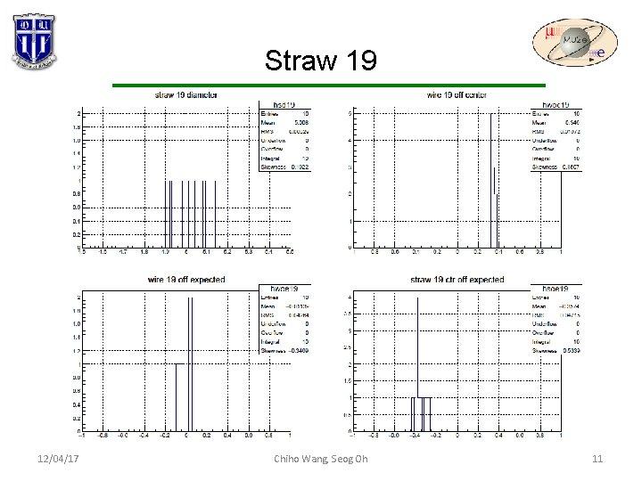 Straw 19 12/04/17 Chiho Wang, Seog Oh 11