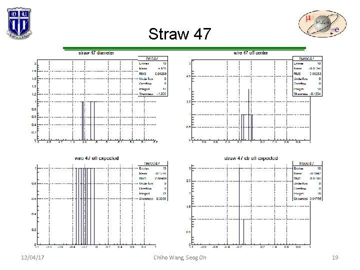 Straw 47 12/04/17 Chiho Wang, Seog Oh 19