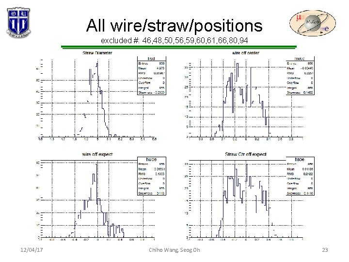 All wire/straw/positions excluded #: 46, 48, 50, 56, 59, 60, 61, 66, 80, 94