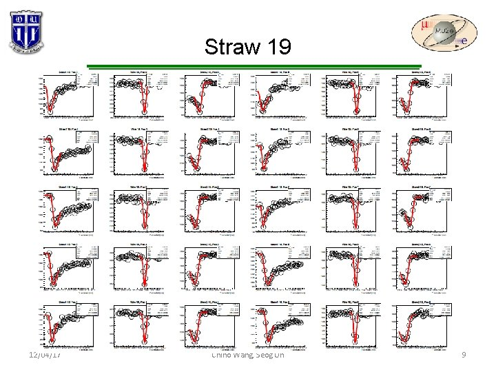 Straw 19 12/04/17 Chiho Wang, Seog Oh 9