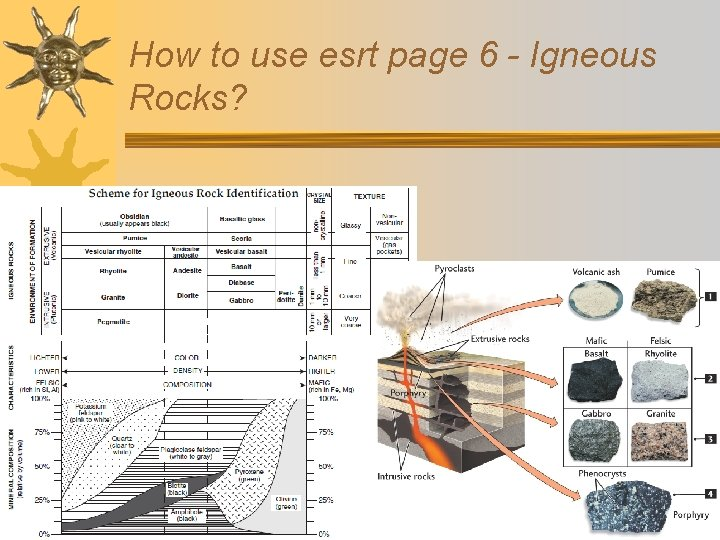 How to use esrt page 6 - Igneous Rocks?
