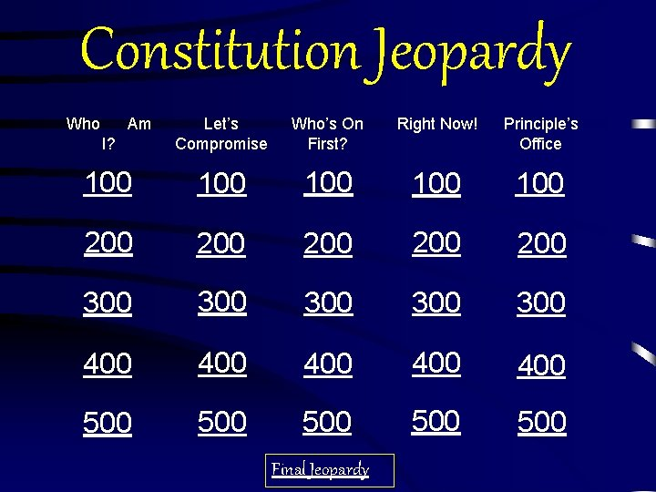Constitution Jeopardy Who Am Who's On First? Right Now! I? Let's Compromise Principle's Office