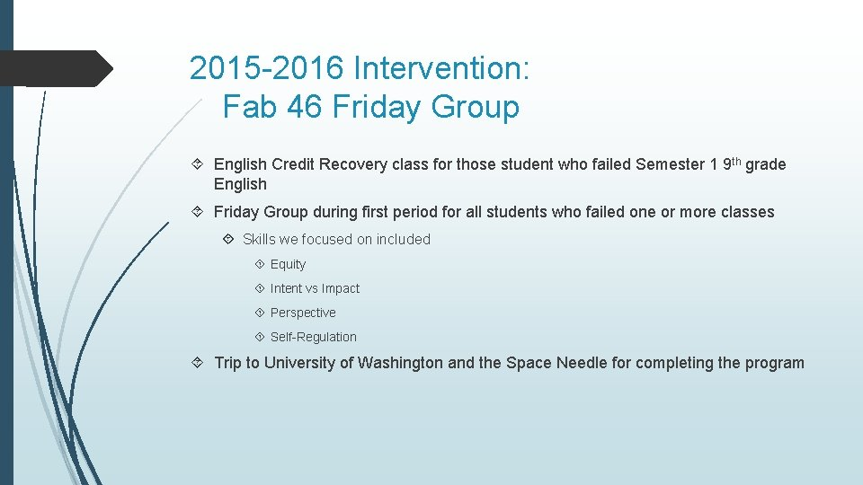 2015 -2016 Intervention: Fab 46 Friday Group English Credit Recovery class for those student