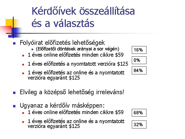 Kérdőívek összeállítása és a választás n Folyóirat előfizetés lehetőségek n (Előfizetői döntések arányai a