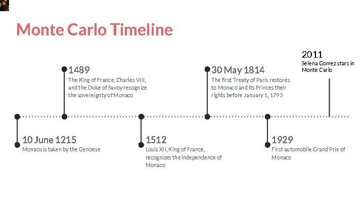 Monte Carlo Timeline 2011 Selena Gomez stars in Monte Carlo 1489 30 May 1814