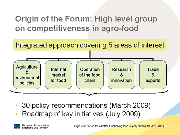 Origin of the Forum: High level group on competitiveness in agro-food Integrated approach covering