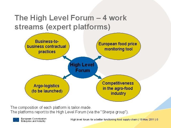 The High Level Forum – 4 work streams (expert platforms) Business-tobusiness contractual practices European