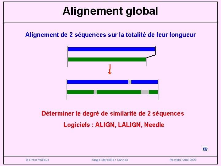 Alignement global Alignement de 2 séquences sur la totalité de leur longueur Déterminer le