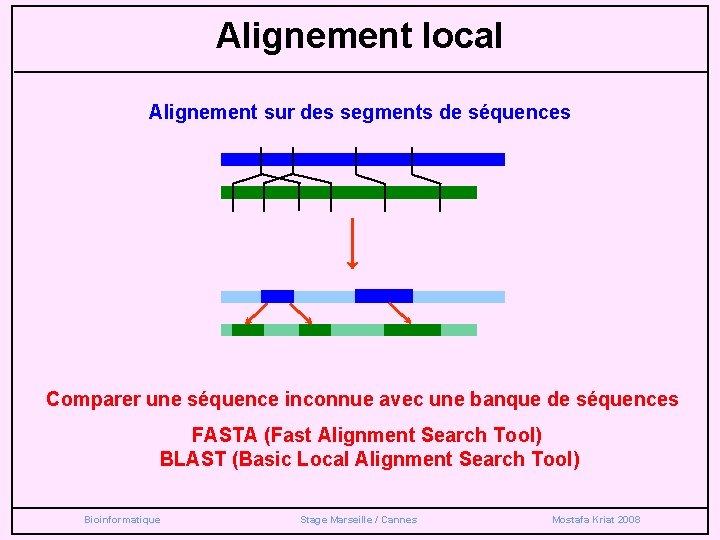 Alignement local Alignement sur des segments de séquences Comparer une séquence inconnue avec une