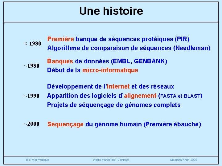 Une histoire < 1980 Première banque de séquences protéiques (PIR) Algorithme de comparaison de