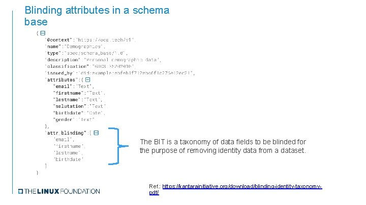 Blinding attributes in a schema base The BIT is a taxonomy of data fields