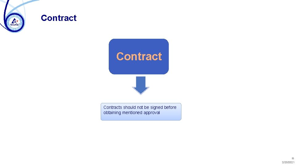 Contracts should not be signed before obtaining mentioned approval ID 2/20/2021