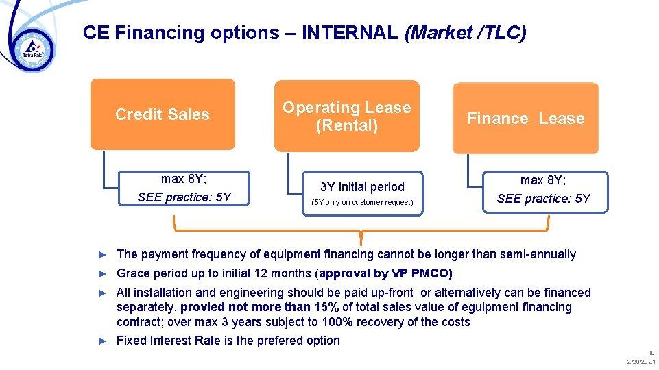 CE Financing options – INTERNAL (Market /TLC) Credit Sales max 8 Y; SEE practice: