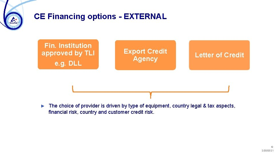 CE Financing options - EXTERNAL Fin. Institution approved by TLI e. g. DLL ►