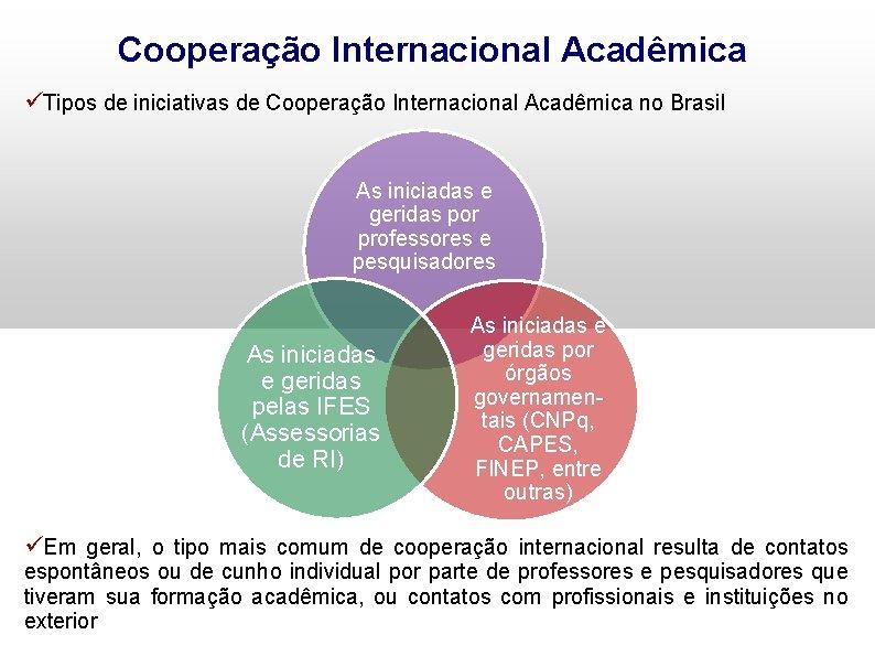 Cooperação Internacional Acadêmica üTipos de iniciativas de Cooperação Internacional Acadêmica no Brasil As iniciadas