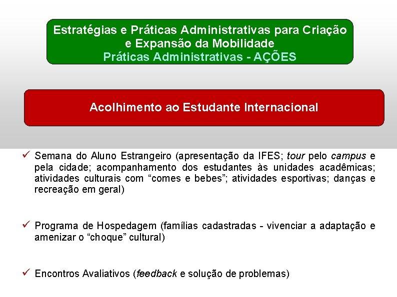 Estratégias e Práticas Administrativas para Criação e Expansão da Mobilidade Práticas Administrativas - AÇÕES