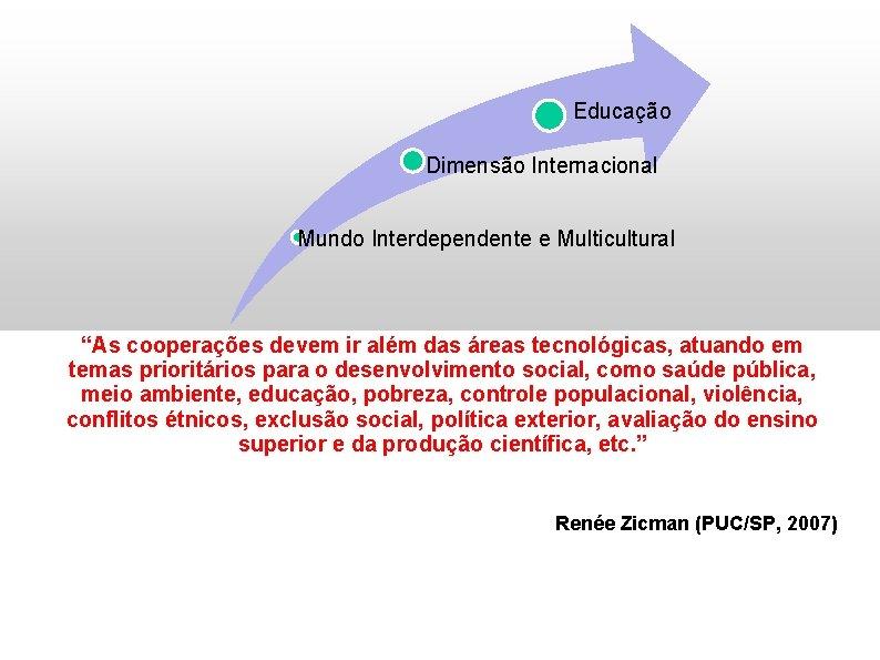 """Educação Dimensão Internacional Mundo Interdependente e Multicultural """"As cooperações devem ir além das áreas"""