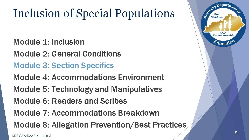 Inclusion of Special Populations Module 1: Inclusion Module 2: General Conditions Module 3: Section