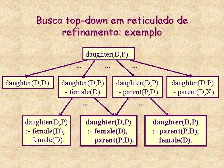 Busca top-down em reticulado de refinamento: exemplo daughter(D, P). . daughter(D, D). . daughter(D,