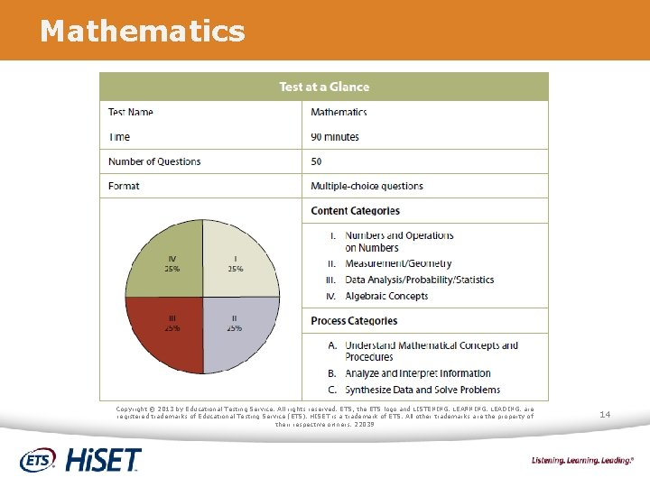 Mathematics Copyright © 2013 by Educational Testing Service. All rights reserved. ETS, the ETS