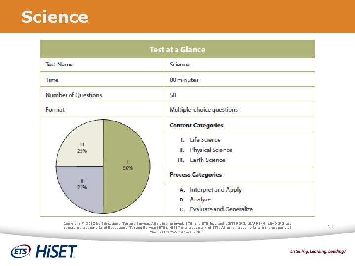 Science Copyright © 2013 by Educational Testing Service. All rights reserved. ETS, the ETS