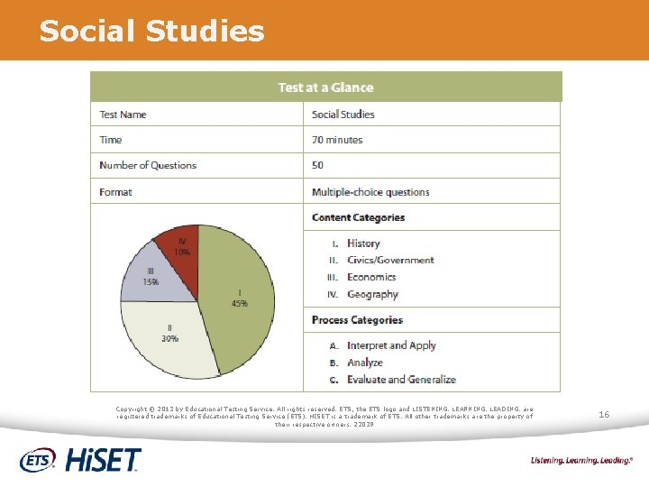 Social Studies Copyright © 2013 by Educational Testing Service. All rights reserved. ETS, the