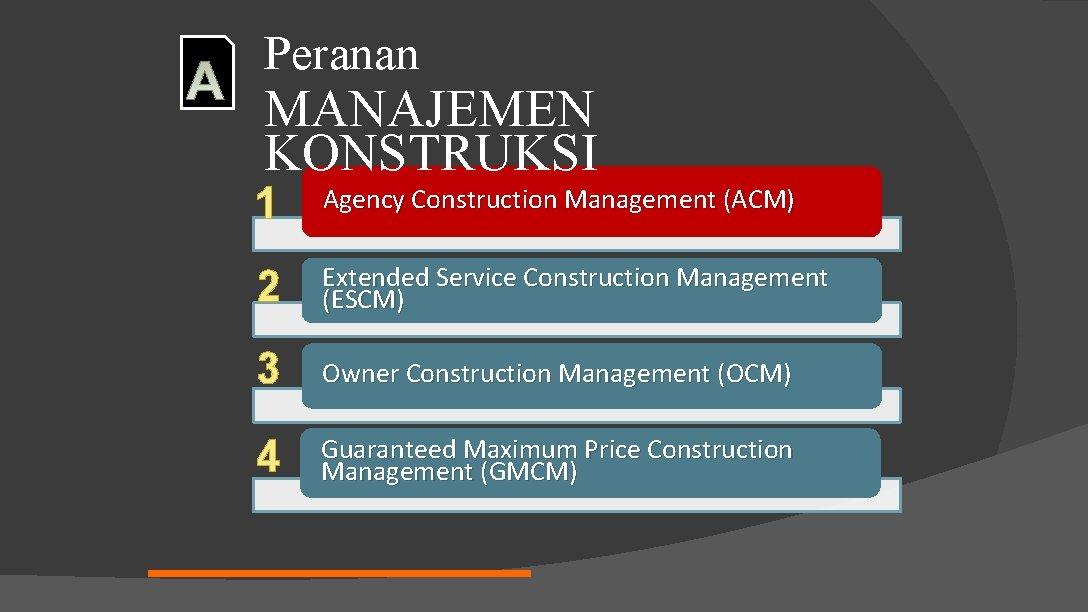 Peranan MANAJEMEN KONSTRUKSI 1 Agency Construction Management (ACM) 2 Extended Service Construction Management (ESCM)