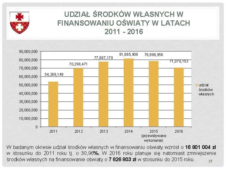 UDZIAŁ ŚRODKÓW WŁASNYCH W FINANSOWANIU OŚWIATY W LATACH 2011 - 2016 90, 000 77,