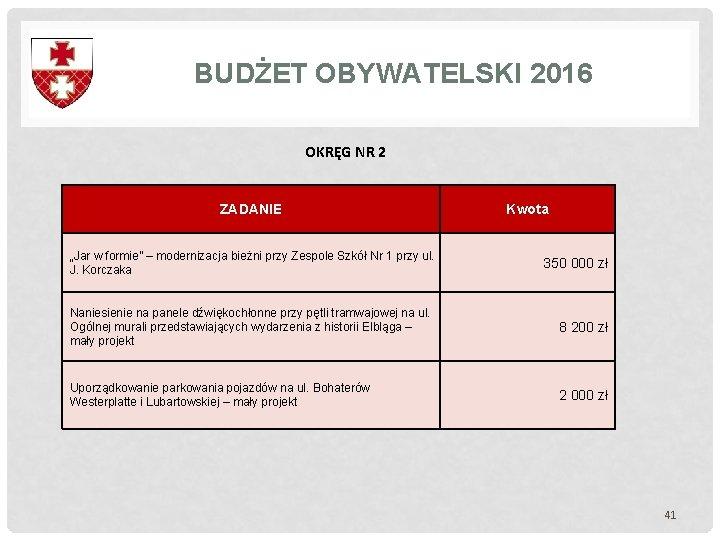 """BUDŻET OBYWATELSKI 2016 OKRĘG NR 2 ZADANIE """"Jar w formie"""" – modernizacja bieżni przy"""
