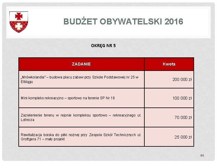"""BUDŻET OBYWATELSKI 2016 OKRĘG NR 5 ZADANIE Kwota """"Mrówkolandia"""" – budowa placu zabaw przy"""