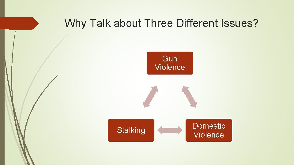 Why Talk about Three Different Issues? Gun Violence Stalking Domestic Violence