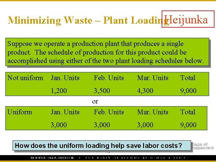 Minimizing Waste – Plant Loading. Heijunka Suppose we operate a production plant that produces