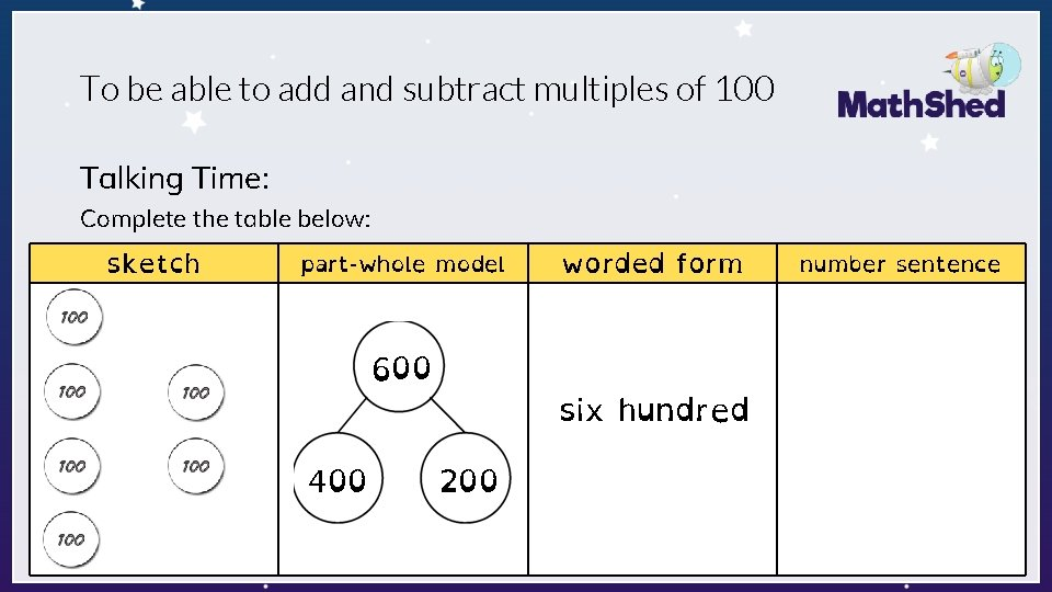To be able to add and subtract multiples of 100 Talking Time: Complete the