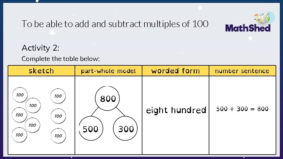 To be able to add and subtract multiples of 100 Activity 2: Complete the
