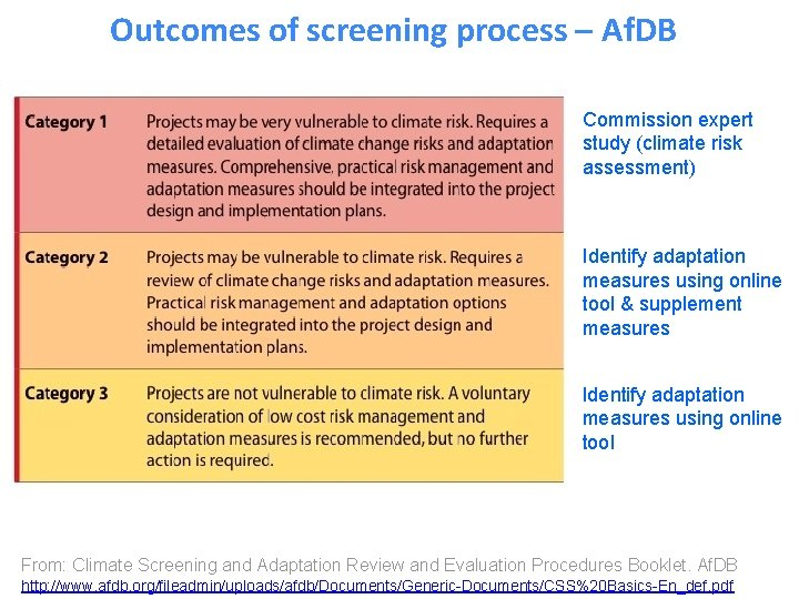 Outcomes of screening process – Af. DB Commission expert study (climate risk assessment) Identify
