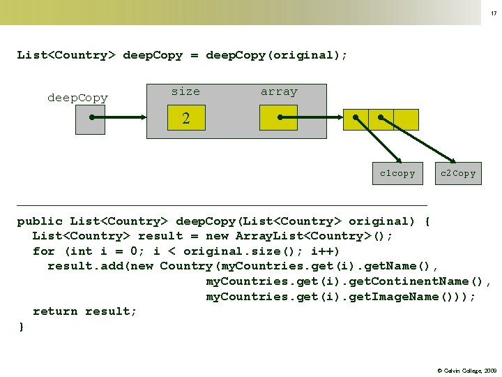 17 List<Country> deep. Copy = deep. Copy(original); deep. Copy size array 2 c 1