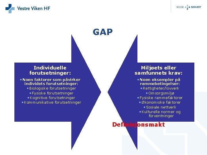 GAP Individuelle forutsetninger: • Noen faktorer som påvirker individets forutsetninger: • Biologiske forutsetninger •