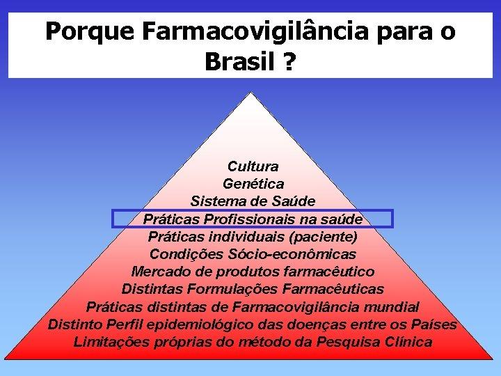 Porque Farmacovigilância para o Brasil ? Cultura Genética Sistema de Saúde Práticas Profissionais na