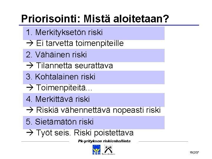 Priorisointi: Mistä aloitetaan? 1. Merkityksetön riski Ei tarvetta toimenpiteille 2. Vähäinen riski Tilannetta seurattava